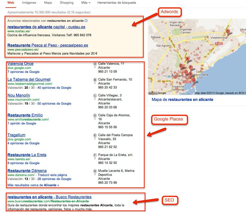 marketing de restaurantes en google