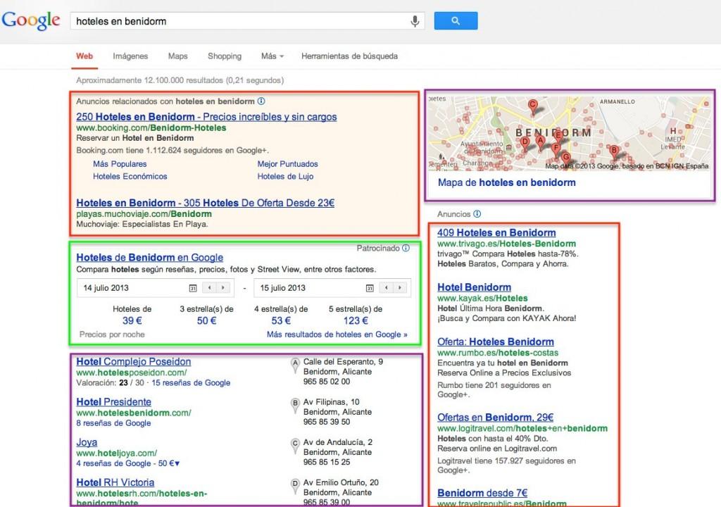 anuncios de adwords en Google