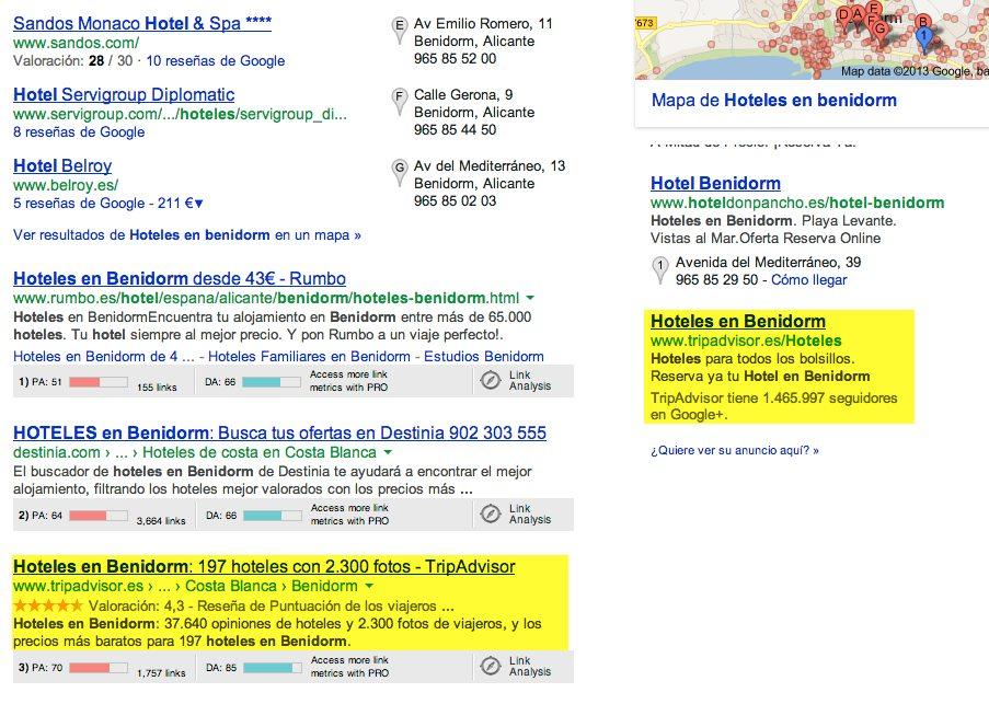 anuncios patrocinados y resultados de búsqueda orgánicos en Google