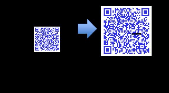 Códigos QR como herramienta de mobile marketing