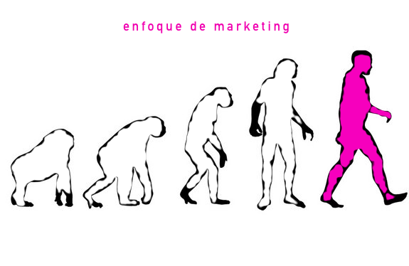 Enfoque de Marketing para ganar clientes